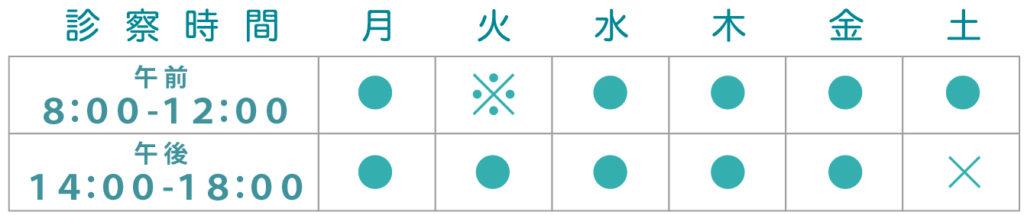 小野木医院診療時間